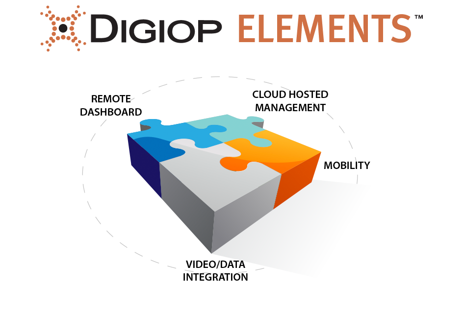 Digiop Elements Cloud