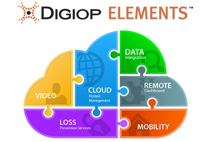 Digiop Elements Cloud Loss Prevention System